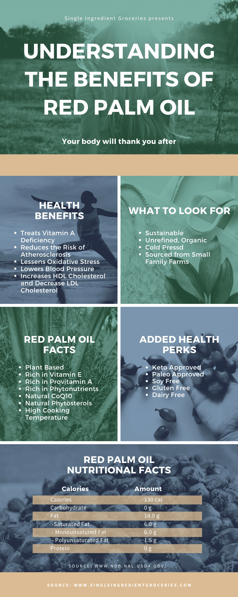 is red palm oil vegan infographic