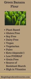 Green Banana Flour Infographic for Single Ingredient Groceries
