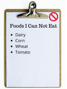 """IMAGE OF A CLIPBOARD WITH WHITE PAPER WITH TITLE """"FOODS I CAN NOT EAT"""""""