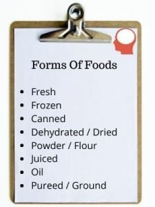 CLIPBOARD WITH TEXT: FORMS OF FOODS: FRESH, FROZEN, CANNED, DEHYDRATED/DRIED, POWDER / FLOUR, JUICED, OIL, PUREED /GROUND