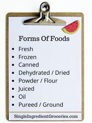 """CLIPBOARD WITH TEXT TITLED """"FORMS OF FOODS"""""""