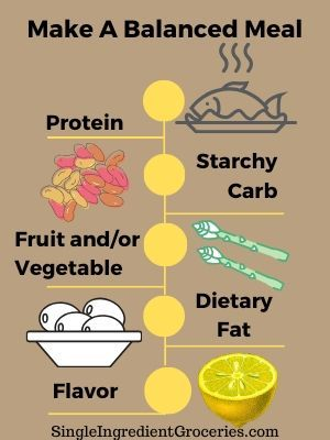 MAKE A BALANCED MEAL: PROTEIN, STARCHY CARBS, FRUIT AND/OR VEGETABLES, DIETARY FAT, FLAVOR