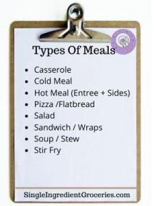"CLIPBOARD WITH TEXT OF ""TYPES OF MEALS"""