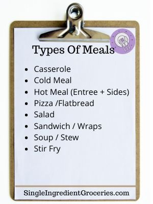 """CLIP BOARD TITLED """"TYPES OF MEALS"""""""