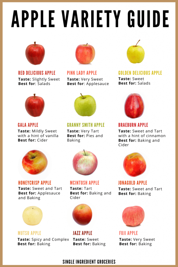 apple varieties guide to cooking it