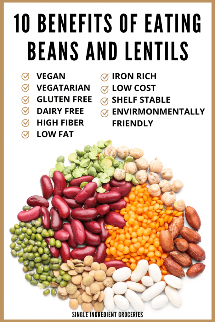 10 benefits of eating beans and lentils infographic