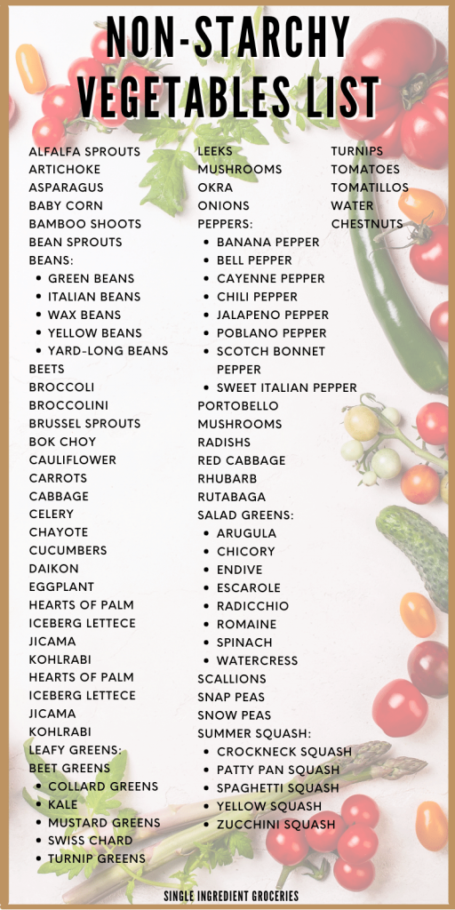 non-starchy vegetables list graphic with garden vegetables displayed in the background