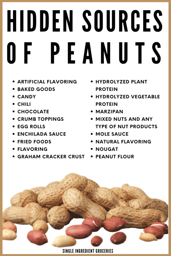 hidden sources of peanuts list graphic with peanuts on the image