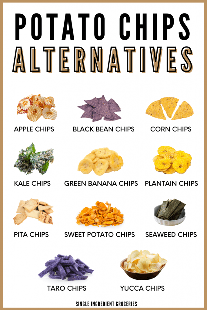 potato chips alternatives infographic with healthy chip options like, corn, apple, kale, banana, taro chips for potato allergy